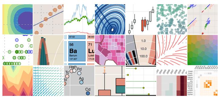 Bokeh es una librería de python para visualizar datos de forma interactiva en un navegador web