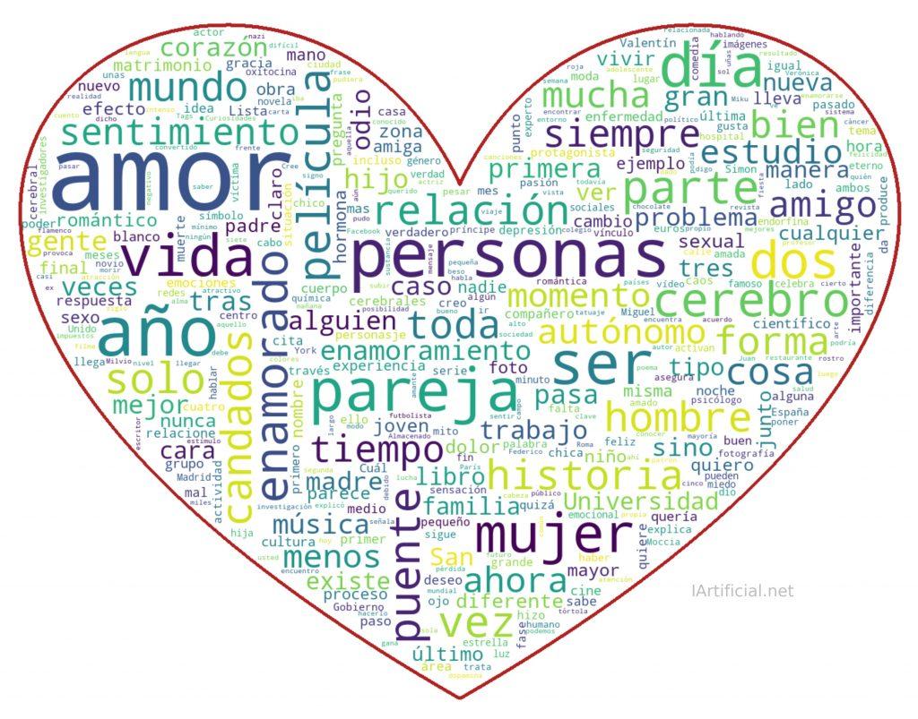 Regalo de San Valentín: corazón con las palabras de los artículos de 20 minutos relacionados con el amor