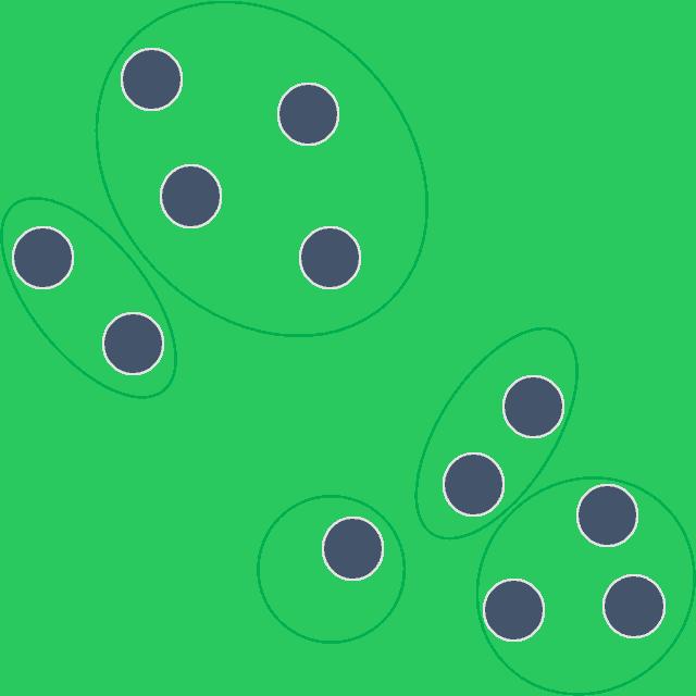 Datos de ejemplo agrupados en 5 clusters