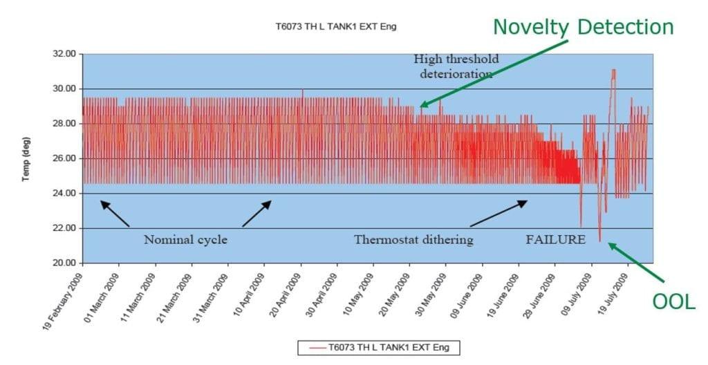 Anomalía de XMM-Newton